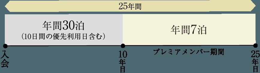 システム説明図